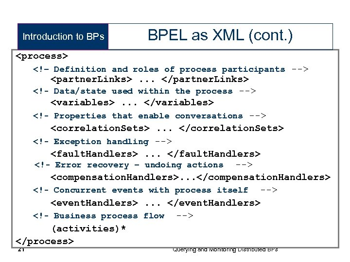 Introduction to BPs BPEL as XML (cont. ) <process> <!– Definition and roles of
