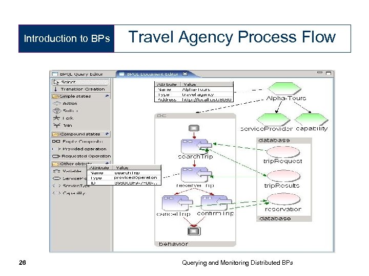 Introduction to BPs 26 Travel Agency Process Flow Querying and Monitoring Distributed BPs