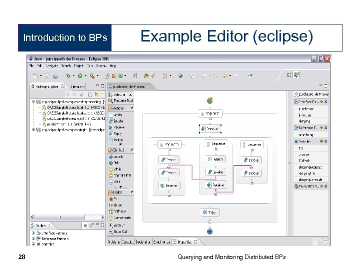 Introduction to BPs 28 Example Editor (eclipse) Querying and Monitoring Distributed BPs