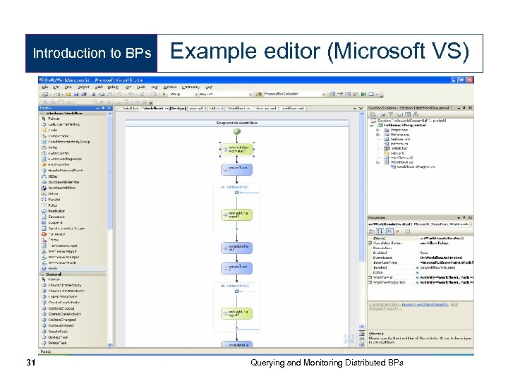 Introduction to BPs 31 Example editor (Microsoft VS) Querying and Monitoring Distributed BPs