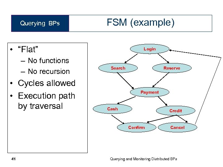 """Querying BPs FSM (example) • """"Flat"""" – No functions – No recursion • Cycles"""