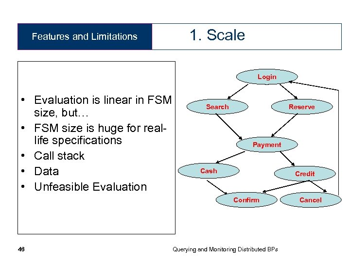 Features and Limitations 1. Scale Login • Evaluation is linear in FSM size, but…
