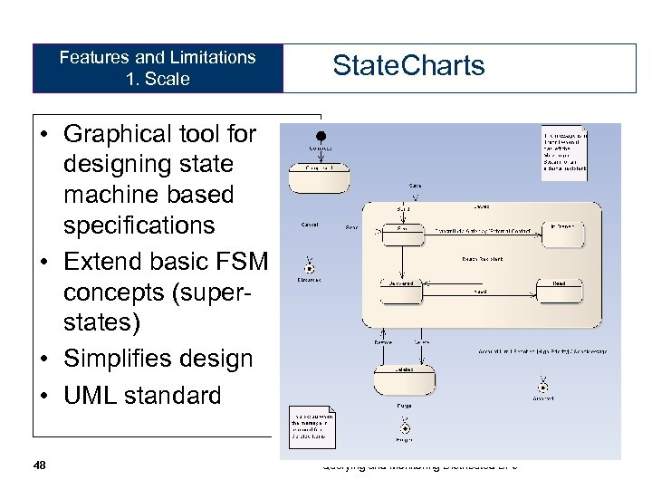 Features and Limitations 1. Scale State. Charts • Graphical tool for designing state machine