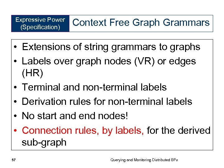 Expressive Power (Specification) Context Free Graph Grammars • Extensions of string grammars to graphs