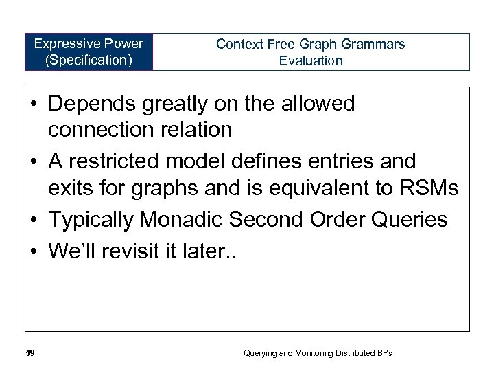 Expressive Power (Specification) Context Free Graph Grammars Evaluation • Depends greatly on the allowed