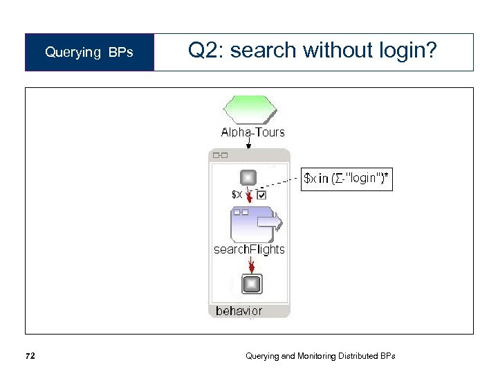 Querying BPs 72 Q 2: search without login? Querying and Monitoring Distributed BPs