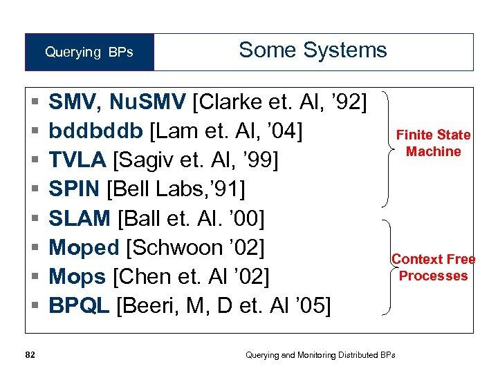 Querying BPs § § § § 82 Some Systems SMV, Nu. SMV [Clarke et.