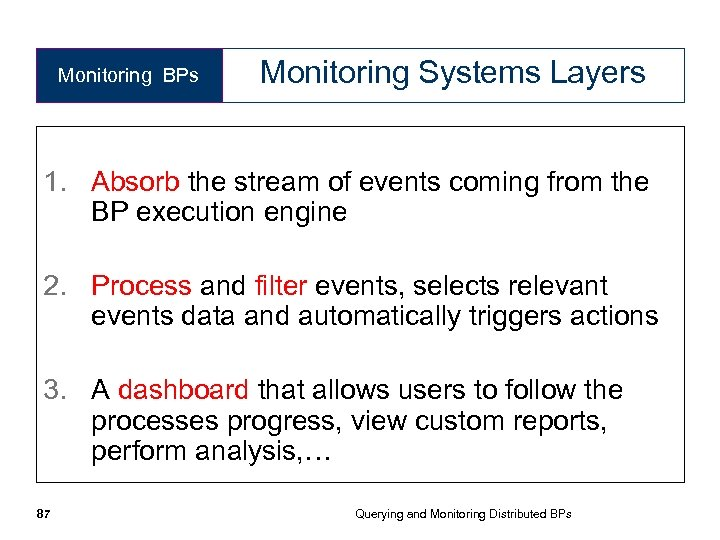 Monitoring BPs Monitoring Systems Layers 1. Absorb the stream of events coming from the