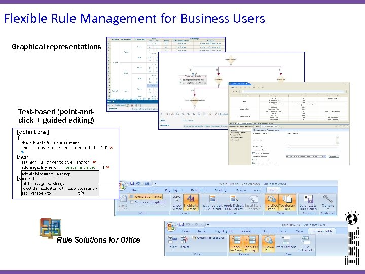 Flexible Rule Management for Business Users Graphical representations Text-based (point-andclick + guided editing) Rule