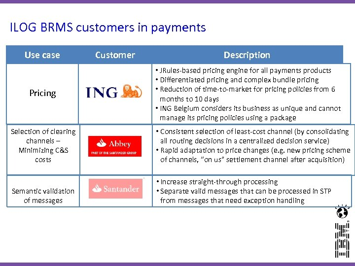 ILOG BRMS customers in payments Use case Pricing Customer Description • JRules-based pricing engine