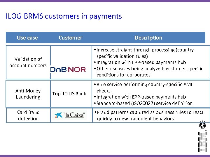 ILOG BRMS customers in payments Use case Customer • Increase straight-through processing (countryspecific validation