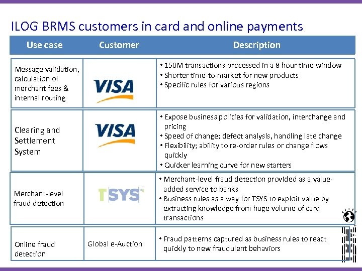 ILOG BRMS customers in card and online payments Use case Customer Description • 150