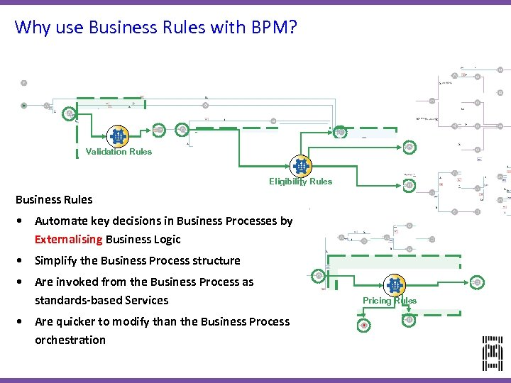 Why use Business Rules with BPM? Validation Rules Eligibility Rules Business Rules • Automate