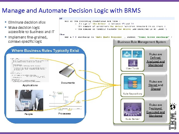 Manage and Automate Decision Logic with BRMS § Eliminate decision silos § Make decision