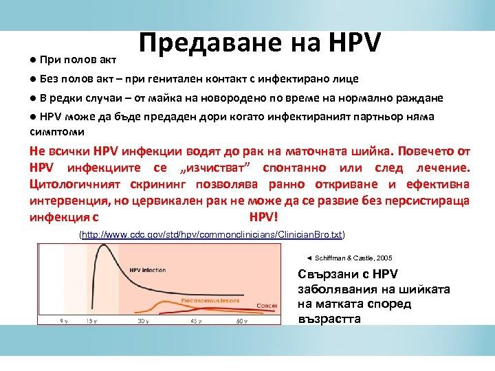 ● При полов акт Предаване на HPV ● Без полов акт – при генитален