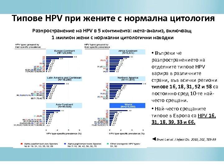 Типове HPV при жените с нормална цитология Разпространение на HPV в 5 континента: мета-анализ,