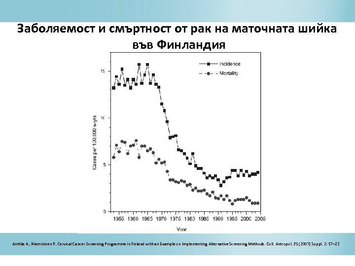 Заболяемост и смъртност от рак на маточната шийка във Финландия Anttila A , Niemininen