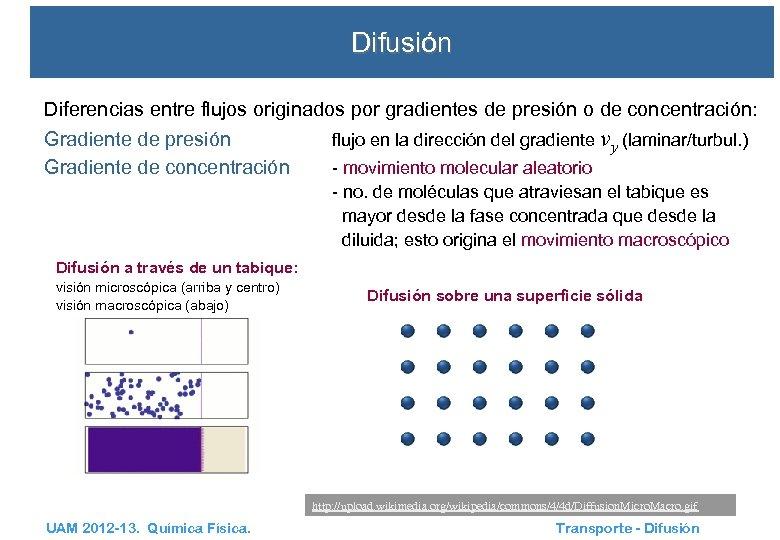 Difusión Diferencias entre flujos originados por gradientes de presión o de concentración: Gradiente de