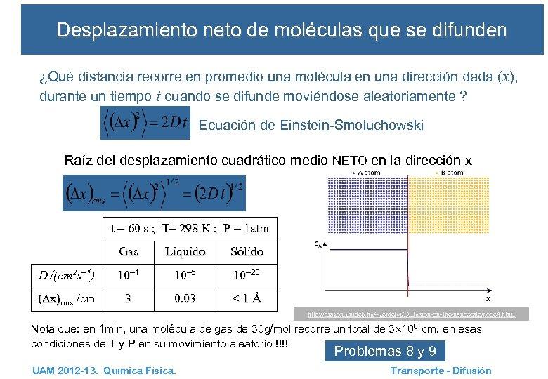 Desplazamiento neto de moléculas que se difunden ¿Qué distancia recorre en promedio una molécula