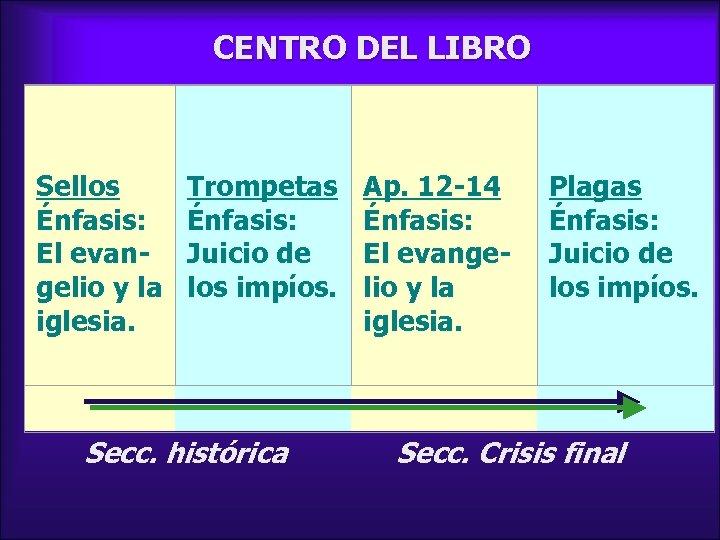 CENTRO DEL LIBRO Sellos Énfasis: El evan- gelio y la iglesia. Trompetas Énfasis: Juicio