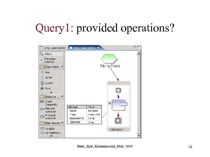 Query 1: provided operations? Beeri, Eyal, Kamenkovitch, Milo 2006 16