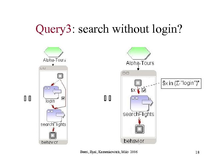 Query 3: search without login? Beeri, Eyal, Kamenkovitch, Milo 2006 18