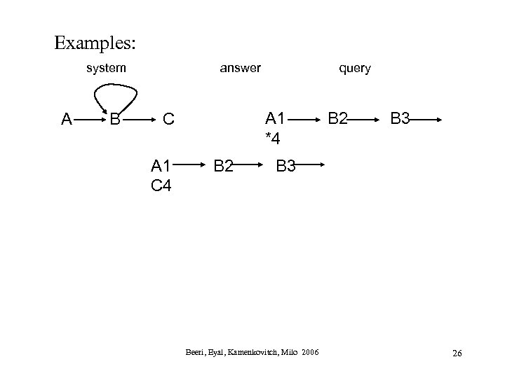 Examples: system A B answer A 1 *4 C A 1 C 4 query