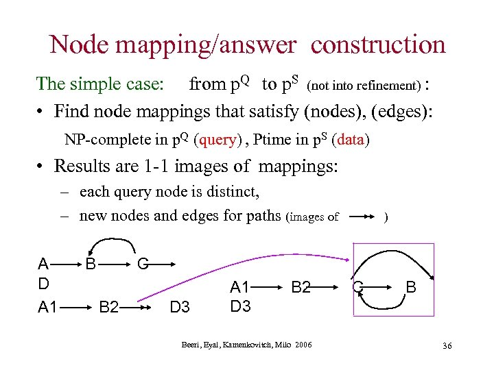 Node mapping/answer construction The simple case: from p. Q to p. S (not into