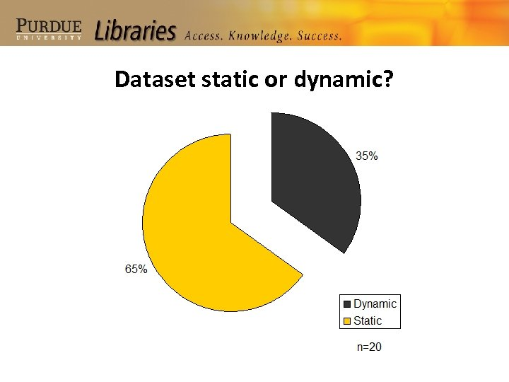 Dataset static or dynamic?
