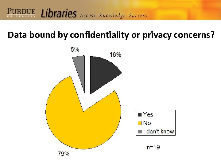 Data bound by confidentiality or privacy concerns?