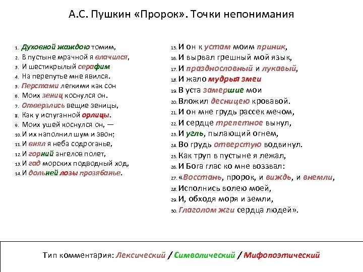 А. С. Пушкин «Пророк» . Точки непонимания Духовной жаждою томим, 2. В пустыне мрачной
