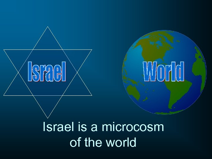 Israel is a microcosm of the world
