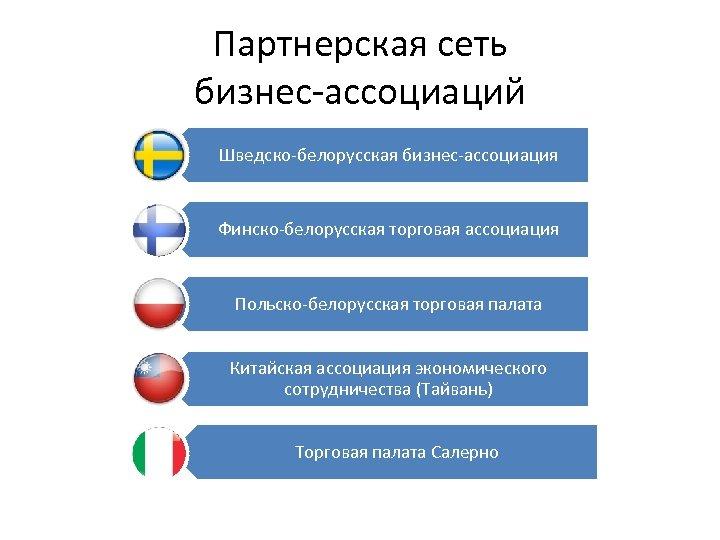 Партнерская сеть бизнес-ассоциаций Шведско-белорусская бизнес-ассоциация Финско-белорусская торговая ассоциация Польско-белорусская торговая палата Китайская ассоциация экономического