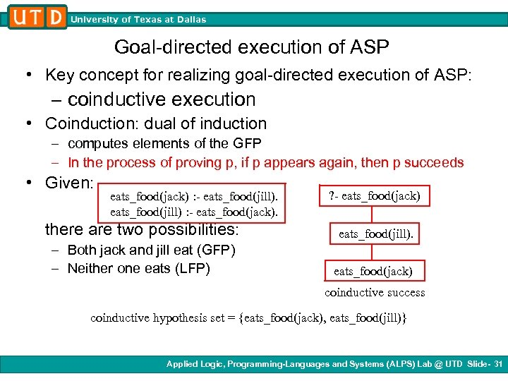 University of Texas at Dallas Goal-directed execution of ASP • Key concept for realizing