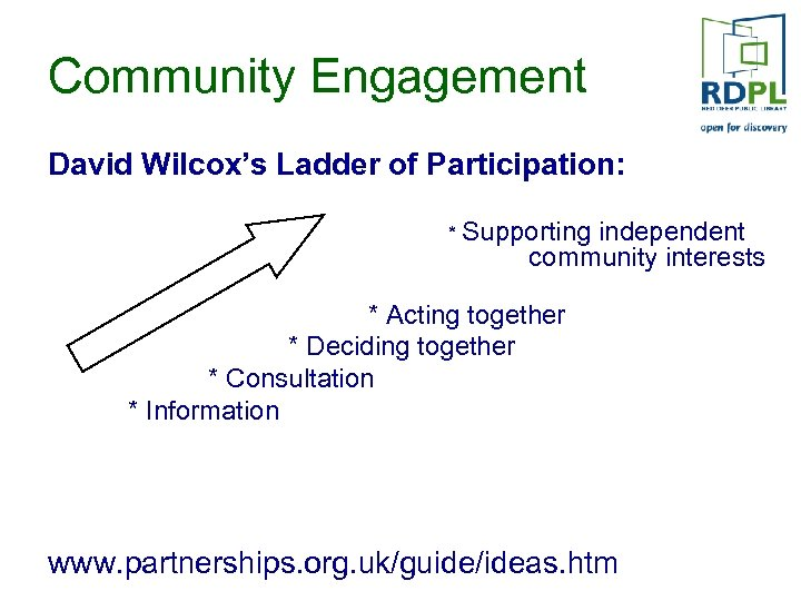 Community Engagement David Wilcox's Ladder of Participation: * Supporting independent community interests * Acting