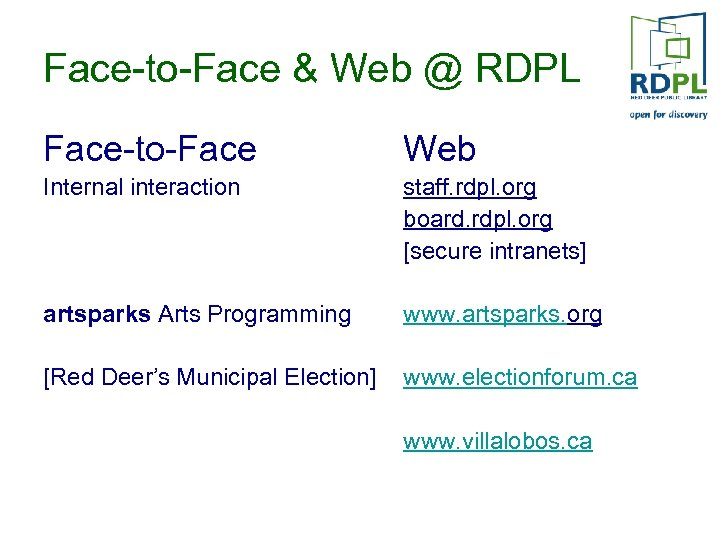 Face-to-Face & Web @ RDPL Face-to-Face Web Internal interaction staff. rdpl. org board. rdpl.
