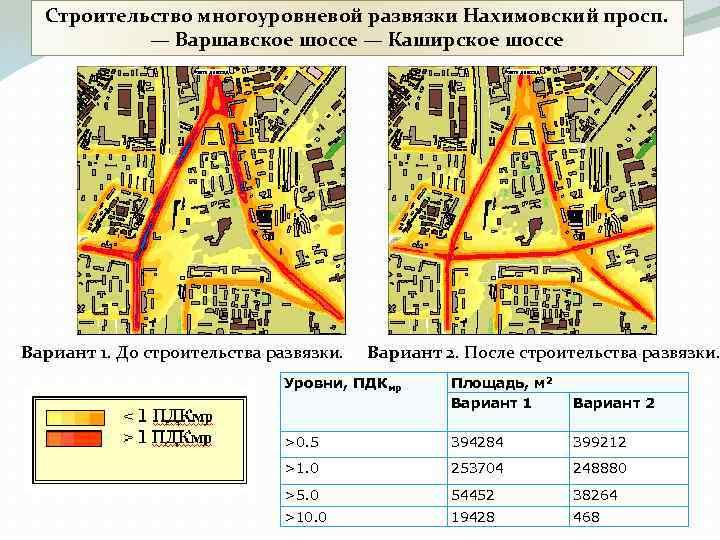 Строительство многоуровневой развязки Нахимовский просп. — Варшавское шоссе — Каширское шоссе Вариант 1. До