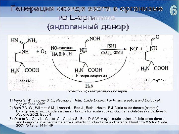 6 L-N-гидроксиаргинин L-цитруллин L-аргинин Кофактор 6 -(R)-тетрагидробиоптерин 1) Peng G. W. , Tingwei B.
