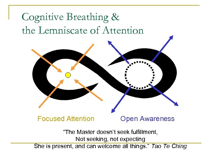 """Cognitive Breathing & the Lemniscate of Attention Focused Attention Open Awareness """"The Master doesn't"""