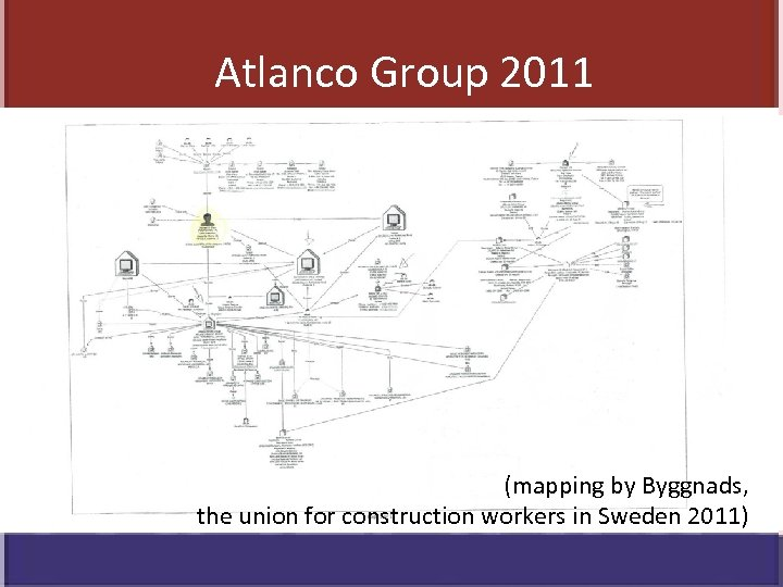 Atlanco Group 2011 (mapping by Byggnads, the union for construction workers in Sweden 2011)
