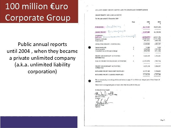 100 million €uro Corporate Group Public annual reports until 2004 , when they became