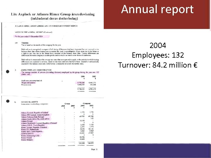 Annual report 2004 Employees: 132 Turnover: 84. 2 million €