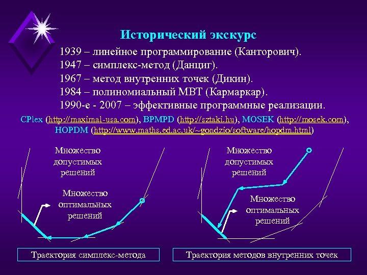 Исторический экскурс 1939 – линейное программирование (Канторович). 1947 – симплекс-метод (Данциг). 1967 – метод