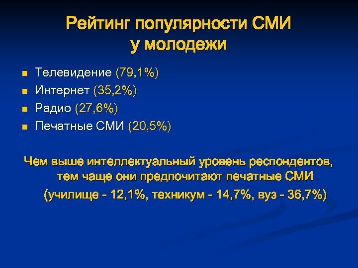 Рейтинг популярности СМИ у молодежи n n Телевидение (79, 1%) Интернет (35, 2%) Радио