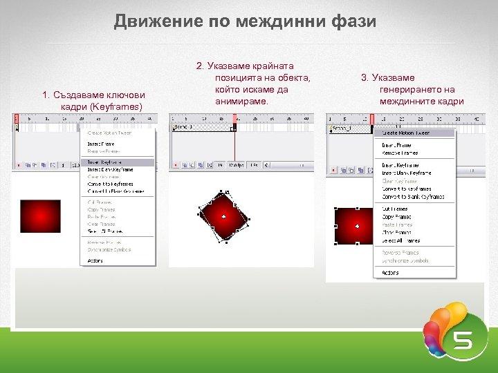 Движение по междинни фази 1. Създаваме ключови кадри (Keyframes) 2. Указваме крайната позицията на