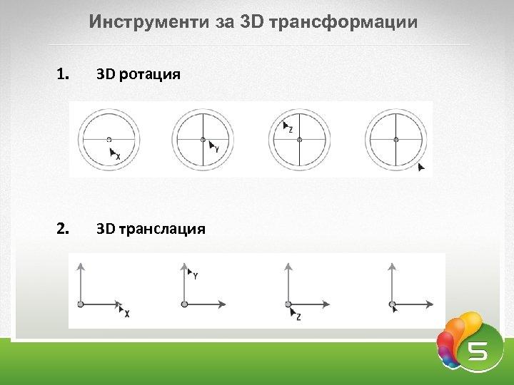 Инструменти за 3 D трансформации 1. 3 D ротация 2. 3 D транслация