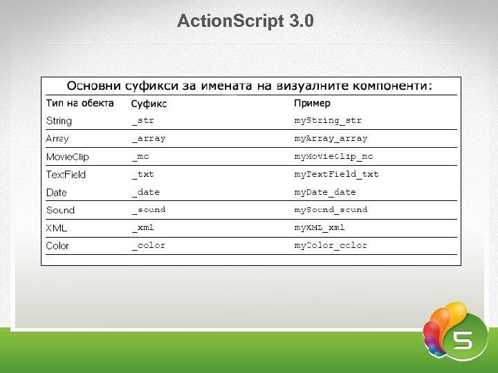 Аction. Script 3. 0