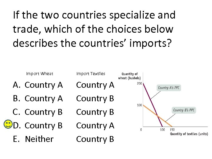 If the two countries specialize and trade, which of the choices below describes the