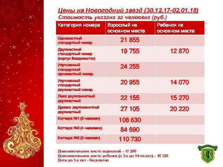 Цены на Новогодний заезд (30. 12. 17 -02. 01. 18) Стоимость указана за человека