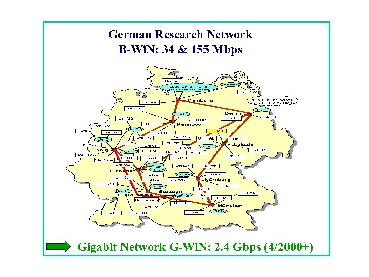 German Research Network B-Wi. N: 34 & 155 Mbps Gigabit Network G-Wi. N: 2.